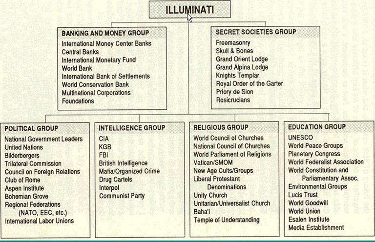 The Globalist Agenda - Who Are They?